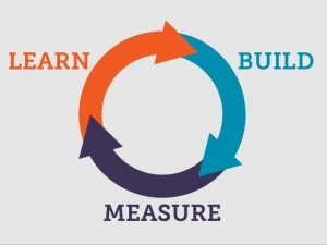 Learn Build Measure Cycle